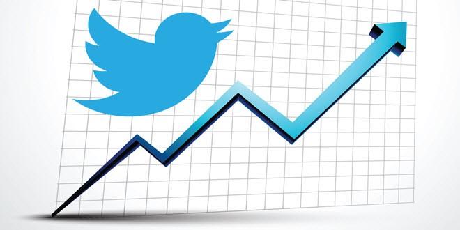 Les avantages de twitter